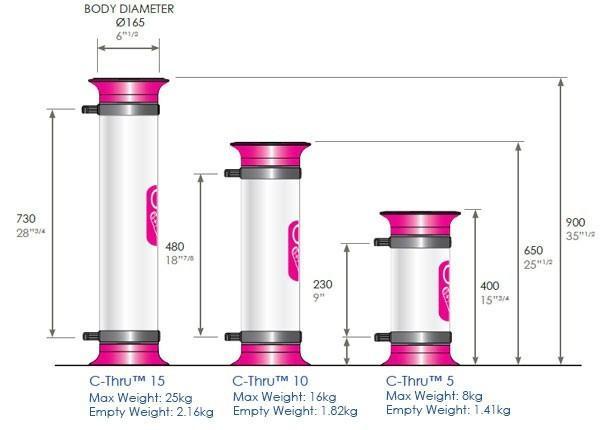 Контейнер для батареек C-thru 5
