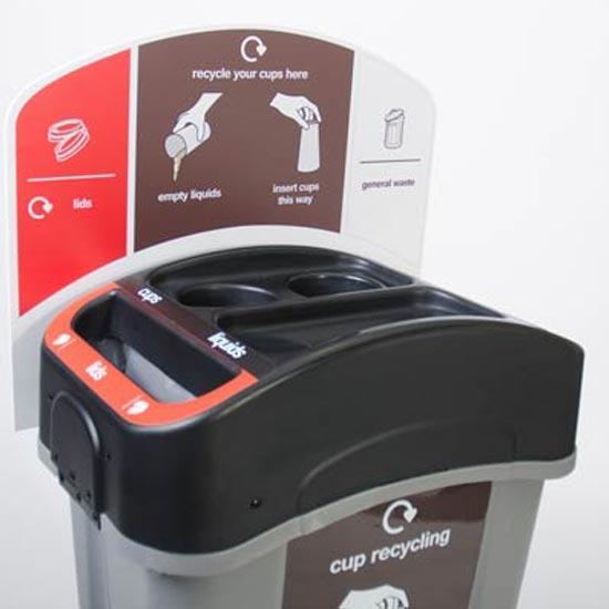 Урна для стаканчиков, жидкостей и раздельного мусора ECO NEXUS